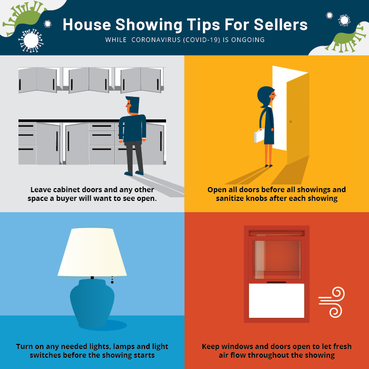 House Showing Tips for Sellers While Coronavirus is Ongoing