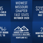 Midwest Mo faststat Oct