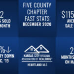 Five County faststat Dec